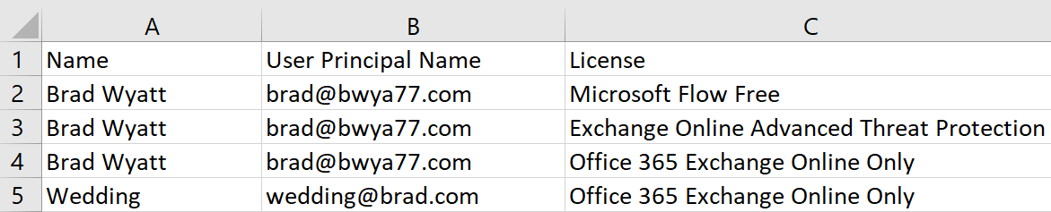 Get Friendly License Name for all Users in Office 365 Using