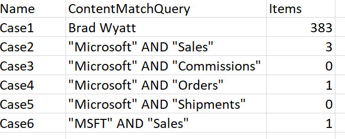 Create Bulk Office 365 Compliance Searches with PowerShell - The