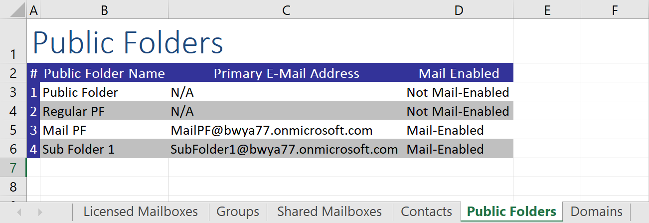 Office 365 Report Using Excel COM Interface with PowerShell