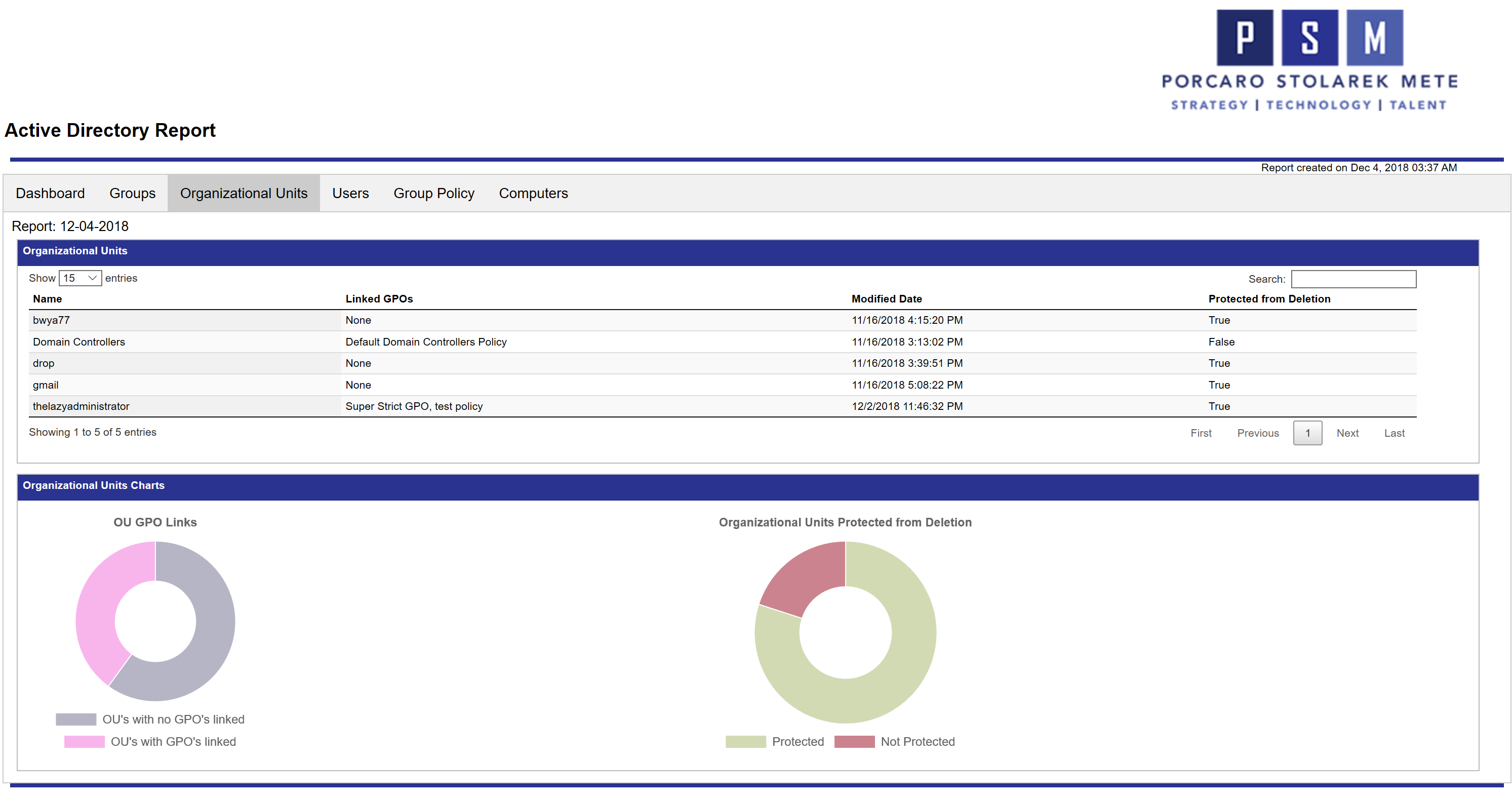 Create an Interactive Active Directory HTML Report With