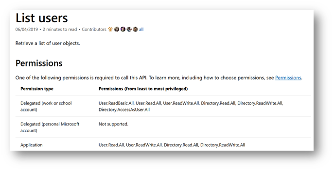 Available permissions for the Graph API call